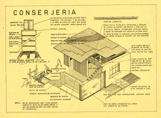 Collection of 20th Century Mexican Architecture Titles.