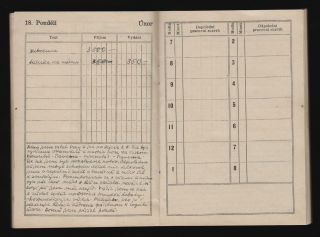 Handwritten diary and daily planner for February 1935.